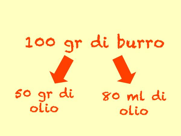 Quantita della sostituzione del burro con l'olio nella preparazione dei dolci